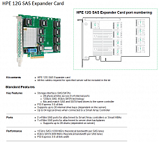HPE DL580 Gen10 12Gb 24-port SAS Expander Card Kit with Cables