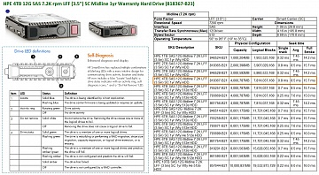 "HP 4TB 12G SAS Hot Plug 7.2K rpm LFF (3.5"") SC Digitally Signed Firmware Midline HDD (for HP Prolian Gen9 servers)"