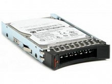 "ThinkSystem 2.5"" 1TB 7.2K NL SATA 6Gb Hot Swap 512n HDD"